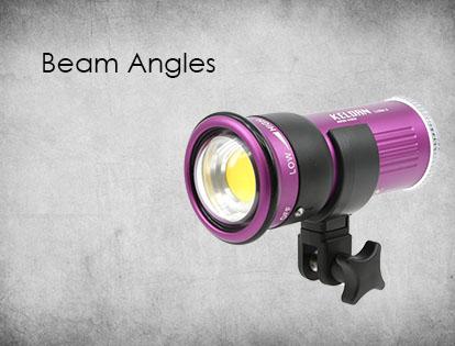 Beam-angles
