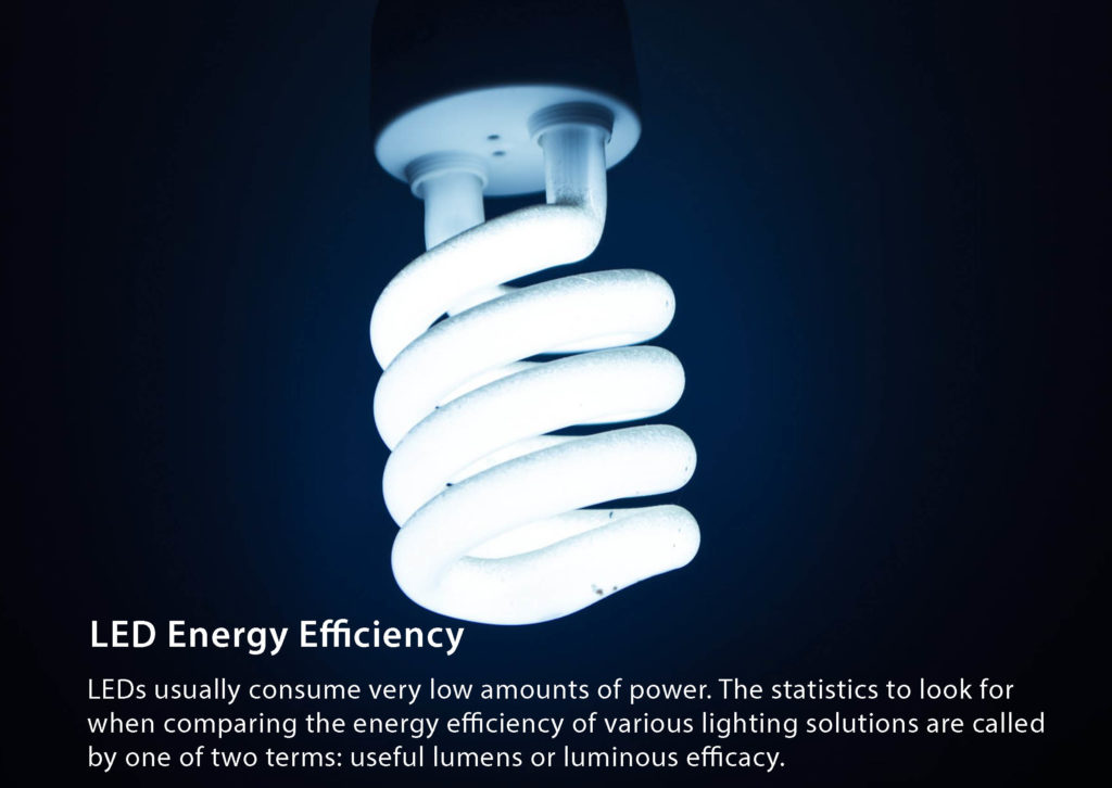 led-efficiency